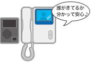 <p>インターホン取替</p>