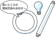 <p>電球交換</p>